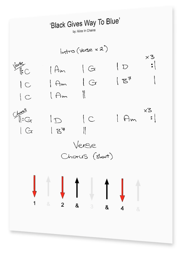 Strumming Diagram Song sheet Graphics http://GuitarStrummingGraphics.com