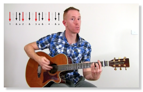 Youtube Strum Diagrams Software Templates - Guitar Strumming Graphics box - http://GuitarStrummingGraphics.com